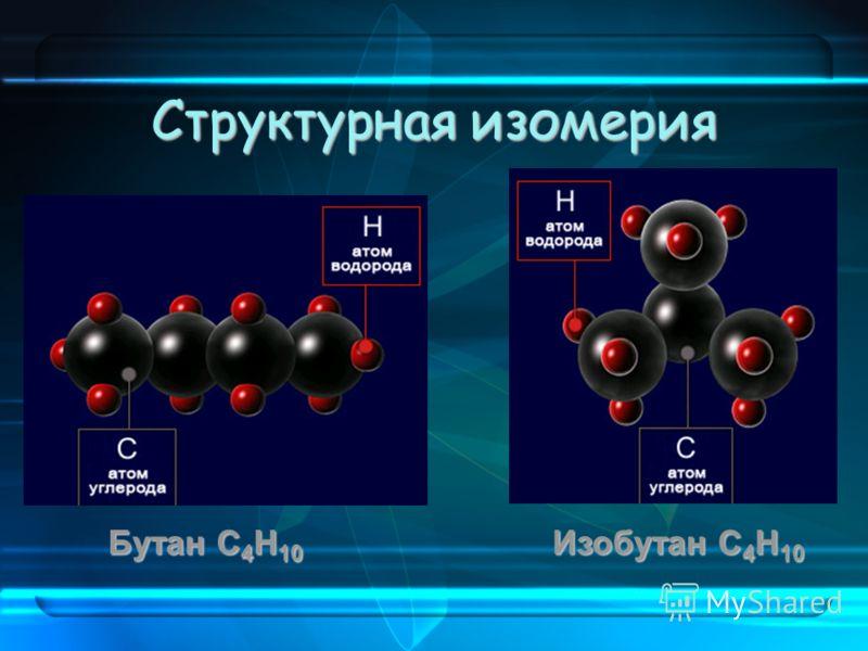Структурная изомерия Бутан C 4 H 10 Изобутан C 4 H 10