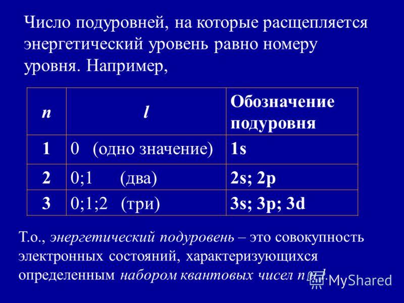 Число подуровней, на которые расщепляется энергетический уровень равно номеру уровня. Например, nl Обозначение подуровня 10 (одно значение)1s1s 20;1 (два)2s; 2р 30;1;2 (три)3s; 3р; 3d Т.о., энергетический подуровень – это совокупность электронных сос