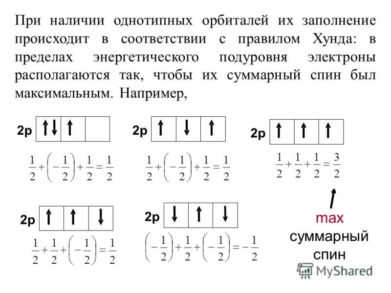 При наличии однотипных орбиталей их заполнение происходит в соответствии с правилом Хунда: в пределах энергетического подуровня электроны располагаются так, чтобы их суммарный спин был максимальным. Например, 2p 2 1 2 1 2 1 2 1 2p 2 1 2 1 2 1 2 1 2p