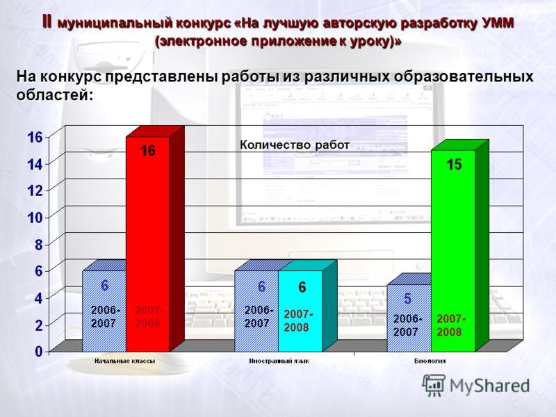 На конкурс представлены работы из различных образовательных областей: Количество работ II муниципальный конкурс «На лучшую авторскую разработку УММ (электронное приложение к уроку)» 2006- 2007 2007- 2008