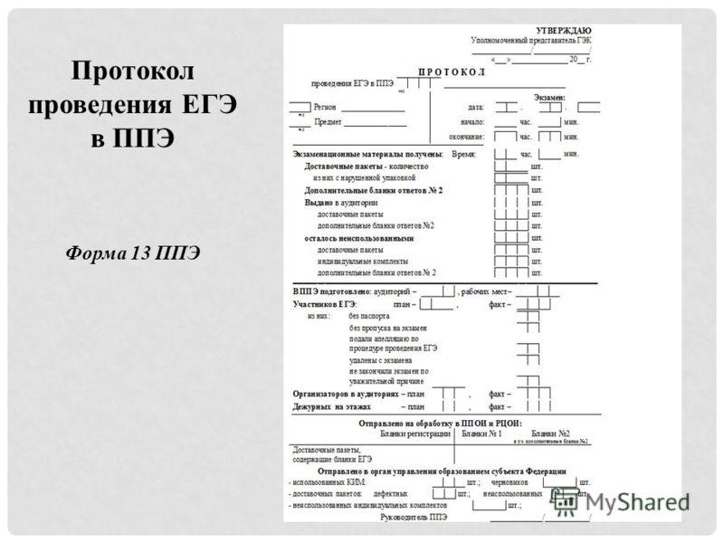 Форма 13 ППЭ Протокол проведения ЕГЭ в ППЭ
