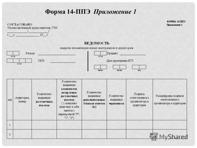 Форма 14-ППЭ Приложение 1