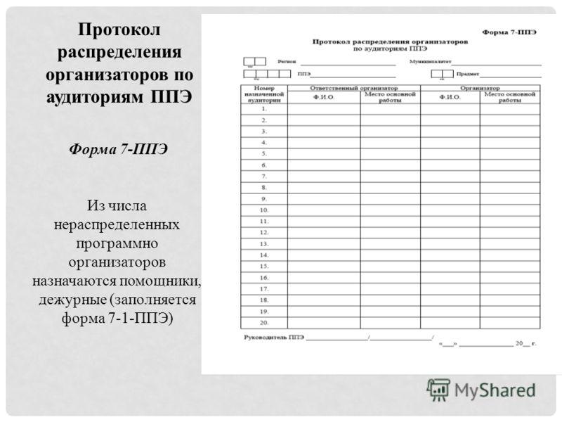 Форма 7-ППЭ Протокол распределения организаторов по аудиториям ППЭ Из числа нераспределенных программно организаторов назначаются помощники, дежурные (заполняется форма 7-1-ППЭ)