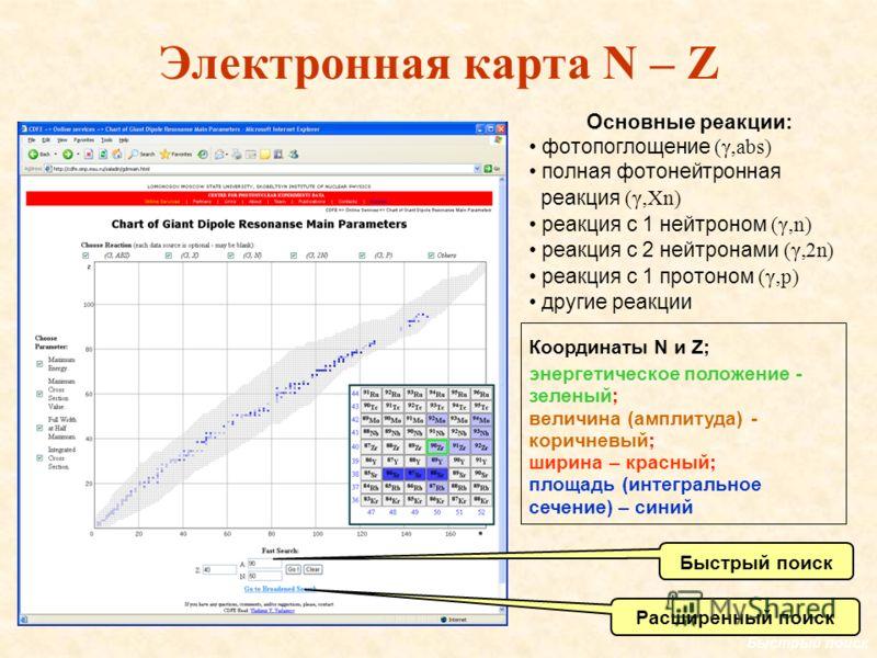 Электронная карта N – Z Быстрый поиск Основные реакции: фотопоглощение (γ,abs) полная фотонейтронная реакция ( γ,Xn) реакция с 1 нейтроном ( γ,n) реакция с 2 нейтронами ( γ,2n) реакция с 1 протоном ( γ,p) другие реакции Координаты N и Z; энергетическ