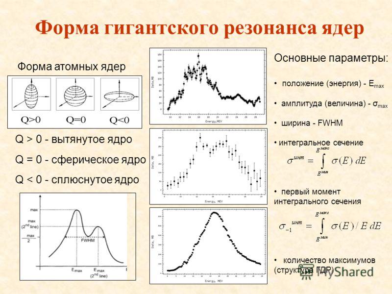 Форма гигантского резонанса ядер Q > 0 - вытянутое ядро Q = 0 - сферическое ядро Q < 0 - сплюснутое ядро Основные параметры: положение (энергия) - E max амплитуда (величина) - σ max ширина - FWHM интегральное сечение первый момент интегрального сечен