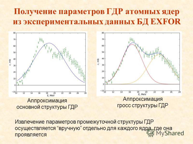 Получение параметров ГДР атомных ядер из экспериментальных данных БД EXFOR Аппроксимация основной структуры ГДР Аппроксимация гросс структуры ГДР Извлечение параметров промежуточной структуры ГДР осуществляется вручную отдельно для каждого ядра, где