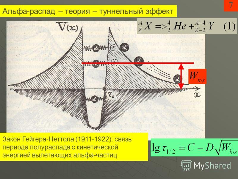 Закон Гейгера-Неттола (1911-1922): связь периода полураспада с кинетической энергией вылетающих альфа-частиц 7 Альфа-распад – теория – туннельный эффект