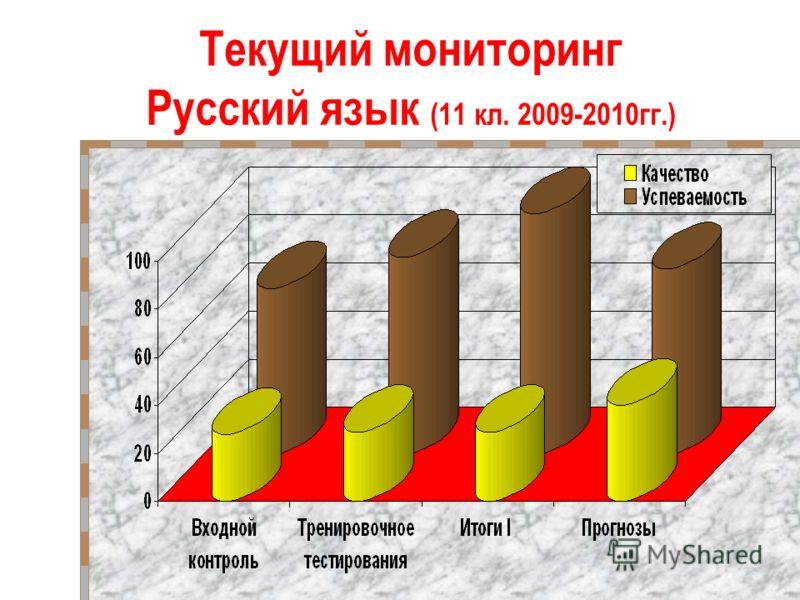 Текущий мониторинг Русский язык (11 кл. 2009-2010гг.)
