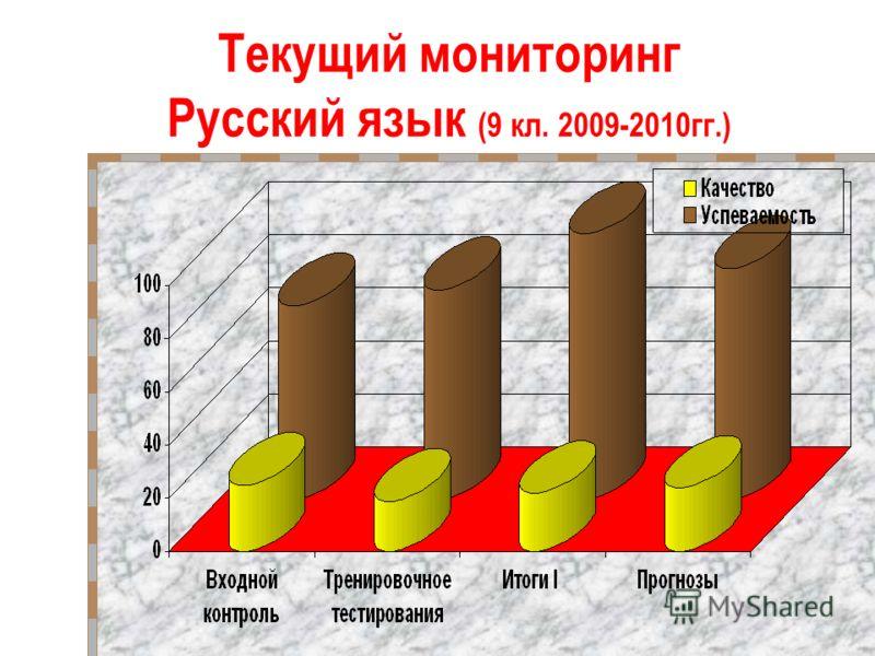 Текущий мониторинг Русский язык (9 кл. 2009-2010гг.)