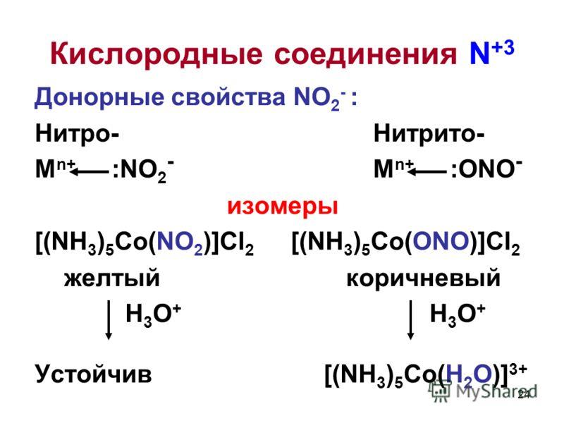 24 Донорные свойства NO 2 - : Нитро-Нитрито- M n+ :NO 2 - M n+ :ONO - изомеры [(NH 3 ) 5 Co(NO 2 )]Cl 2 [(NH 3 ) 5 Co(ONO)]Cl 2 желтыйкоричневый Н 3 О + Н 3 О + Устойчив [(NH 3 ) 5 Co(H 2 O)] 3+ Кислородные соединения N +3