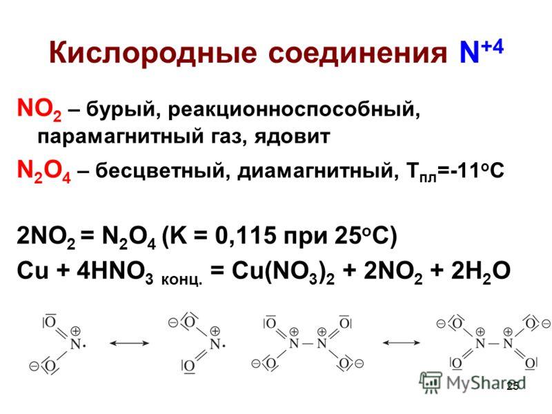 25 Кислородные соединения N +4 NO 2 – бурый, реакционноспособный, парамагнитный газ, ядовит N 2 O 4 – бесцветный, диамагнитный, Т пл =-11 о С 2NO 2 = N 2 O 4 (K = 0,115 при 25 о С) Cu + 4HNO 3 конц. = Cu(NO 3 ) 2 + 2NO 2 + 2H 2 O