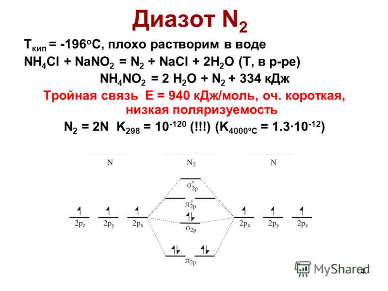 4 Диазот N 2 Т кип = -196 о С, плохо растворим в воде NH 4 Cl + NaNO 2 = N 2 + NaCl + 2H 2 O (T, в р-ре) NH 4 NO 2 = 2 H 2 O + N 2 + 334 кДж Тройная связь Е = 940 кДж/моль, оч. короткая, низкая поляризуемость N 2 = 2N K 298 = 10 -120 (!!!) (K 4000ºC