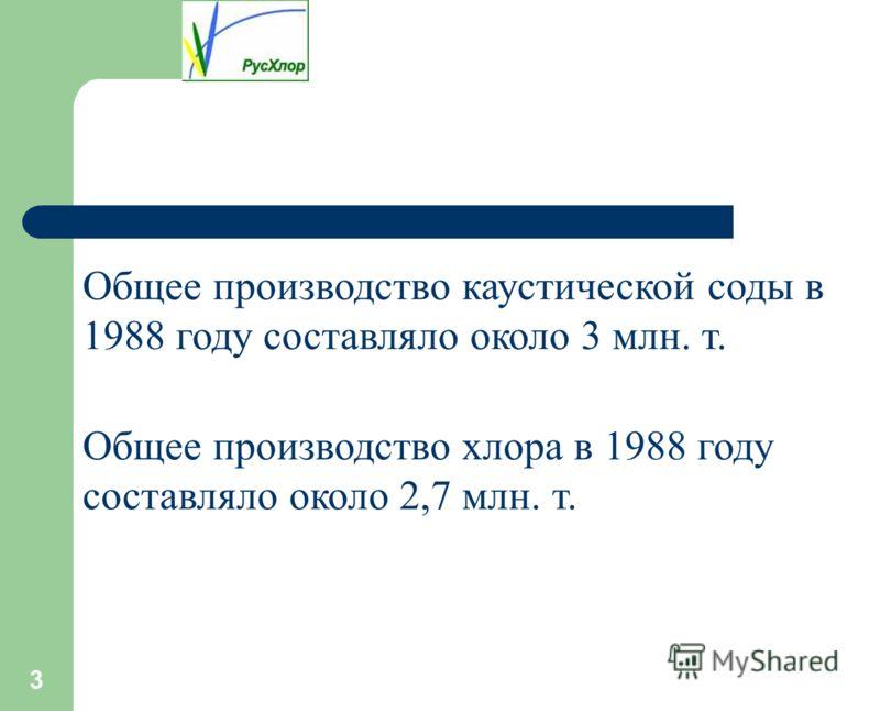 3 Общее производство каустической соды в 1988 году составляло около 3 млн. т. Общее производство хлора в 1988 году составляло около 2,7 млн. т.
