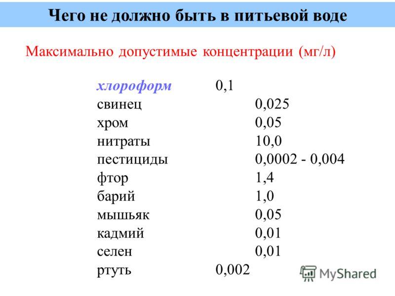 Максимально допустимые концентрации (мг/л) хлороформ 0,1 свинец 0,025 хром0,05 нитраты 10,0 пестициды0,0002 - 0,004 фтор 1,4 барий 1,0 мышьяк 0,05 кадмий 0,01 селен 0,01 ртуть 0,002 Чего не должно быть в питьевой воде