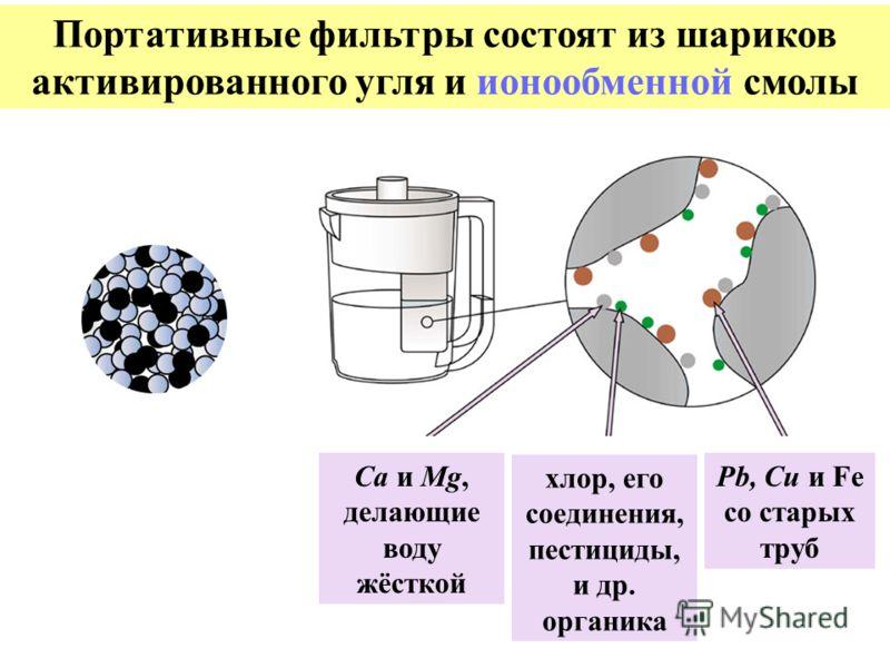 Портативные фильтры состоят из шариков активированного угля и ионообменной смолы Pb, Cu и Fe со старых труб хлор, его соединения, пестициды, и др. органика Са и Mg, делающие воду жёсткой