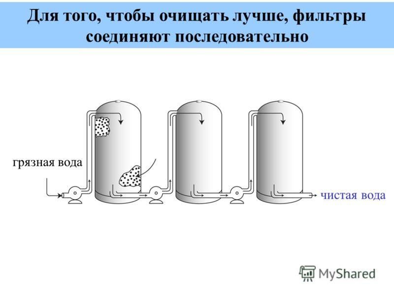 Для того, чтобы очищать лучше, фильтры соединяют последовательно чистая вода грязная вода