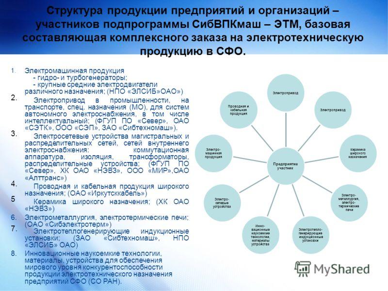 11 Структура продукции предприятий и организаций – участников подпрограммы СибВПКмаш – ЭТМ, базовая составляющая комплексного заказа на электротехническую продукцию в СФО. 1. Электромашинная продукция - гидро- и турбогенераторы; - крупные средние эле