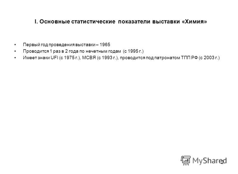 2 I. Основные статистические показатели выставки «Химия» Первый год проведения выставки – 1965 Проводится 1 раз в 2 года по нечетным годам (с 1995 г.) Имеет знаки UFI (с 1975 г.), МСВЯ (с 1993 г.), проводится под патронатом ТПП РФ (с 2003 г.)
