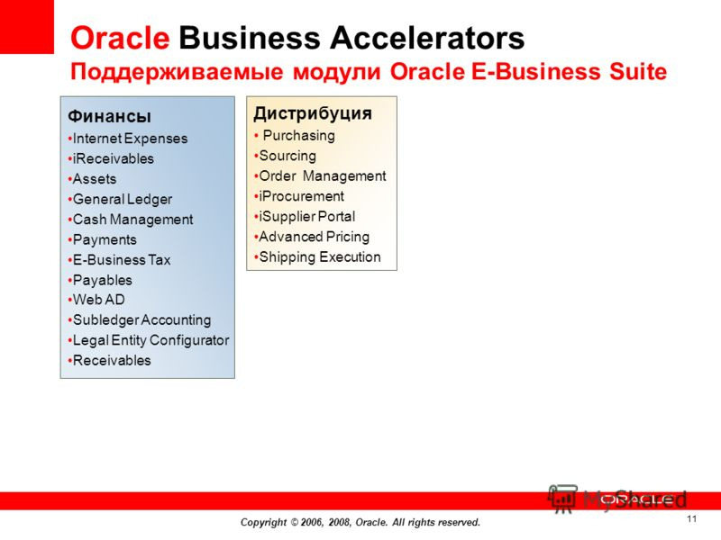 Copyright © 2006, 2008, Oracle. All rights reserved. 11 Oracle Business Accelerators Поддерживаемые модули Оracle E-Business Suite Финансы Internet Expenses iReceivables Assets General Ledger Cash Management Payments E-Business Tax Payables Web AD Su