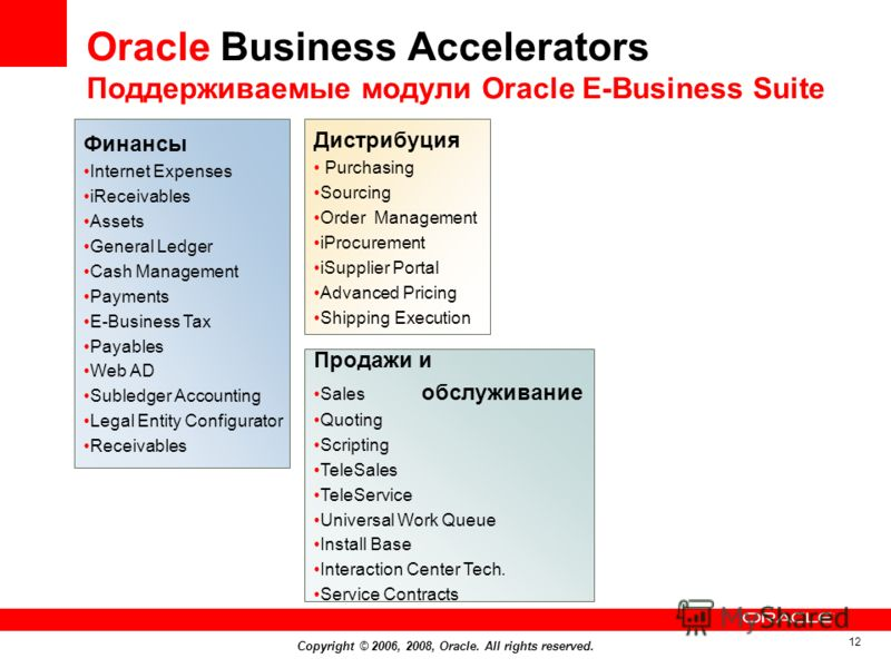 Copyright © 2006, 2008, Oracle. All rights reserved. 12 Oracle Business Accelerators Поддерживаемые модули Оracle E-Business Suite Финансы Internet Expenses iReceivables Assets General Ledger Cash Management Payments E-Business Tax Payables Web AD Su