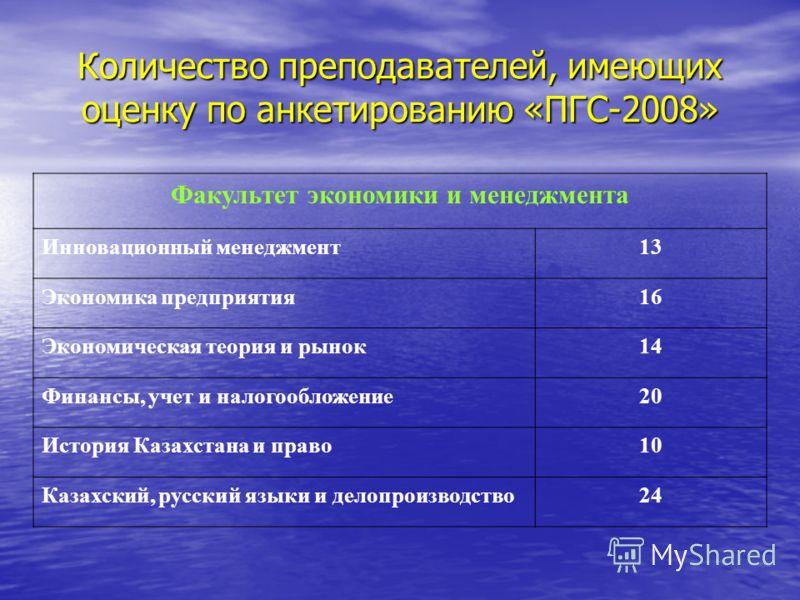 Количество преподавателей, имеющих оценку по анкетированию «ПГС-2008» Факультет экономики и менеджмента Инновационный менеджмент13 Экономика предприятия16 Экономическая теория и рынок14 Финансы, учет и налогообложение20 История Казахстана и право10 К