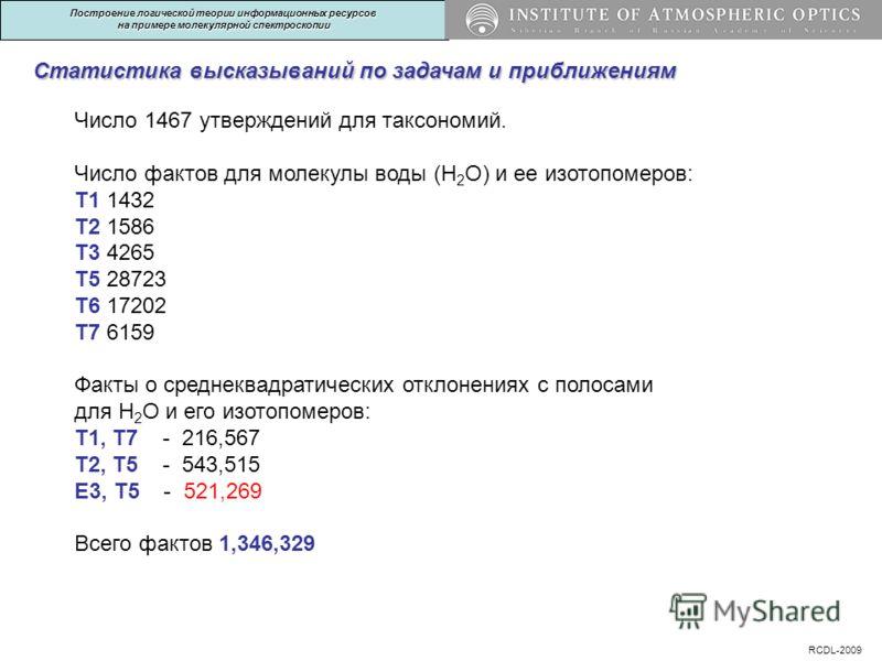 Статистика высказываний по задачам и приближениям Число 1467 утверждений для таксономий. Число фактов для молекулы воды (H 2 O) и ее изотопомеров: T1 1432 T2 1586 T3 4265 T5 28723 T6 17202 T7 6159 Факты о среднеквадратических отклонениях с полосами д