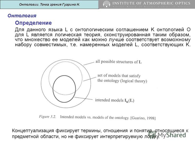 Онтология ВведениеВведение Онтологии. Точка зрения Гуарино Н. Определение Для данного языка L с онтологическим соглашением K онтологией O для L является логическая теория, сконструированная таким образом, что множество ее моделей как можно лучше соот
