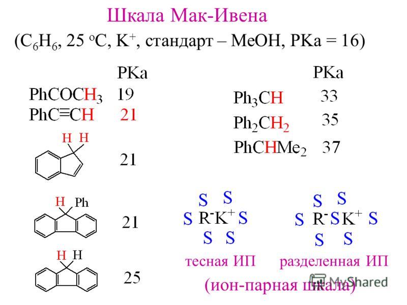 Шкала Мак-Ивена (C 6 H 6, 25 o C, K +, стандарт – MeOH, PKa = 16) тесная ИП разделенная ИП (ион-парная шкала)