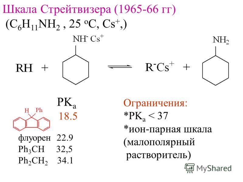 Шкала Стрейтвизера (1965-66 гг) (C 6 H 11 NH 2, 25 o C, Cs +,) PK a 18.5 флуорен 22.9 Ph 3 CH 32,5 Ph 2 CH 2 34.1 Ограничения: *PK a < 37 *ион-парная шкала (малополярный растворитель)