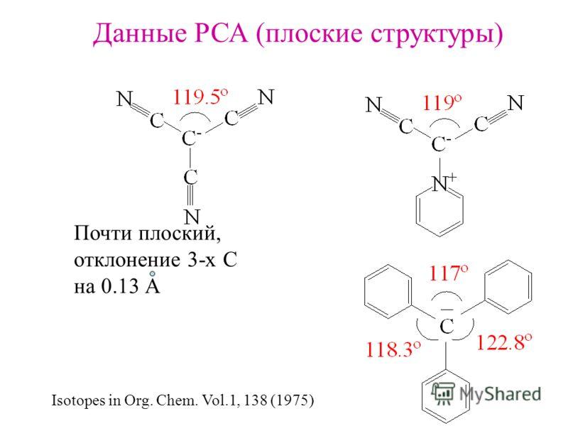 Данные РСА (плоские структуры) Isotopes in Org. Chem. Vol.1, 138 (1975) Почти плоский, отклонение 3-х С на 0.13 А