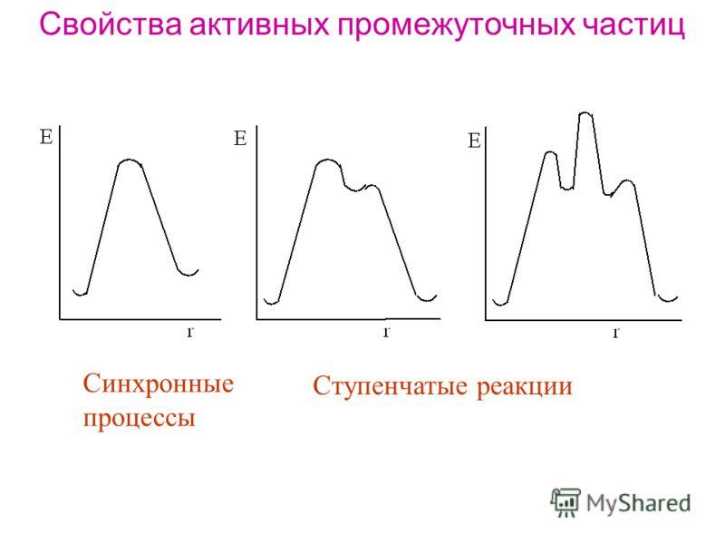 Свойства активных промежуточных частиц Синхронные процессы Ступенчатые реакции