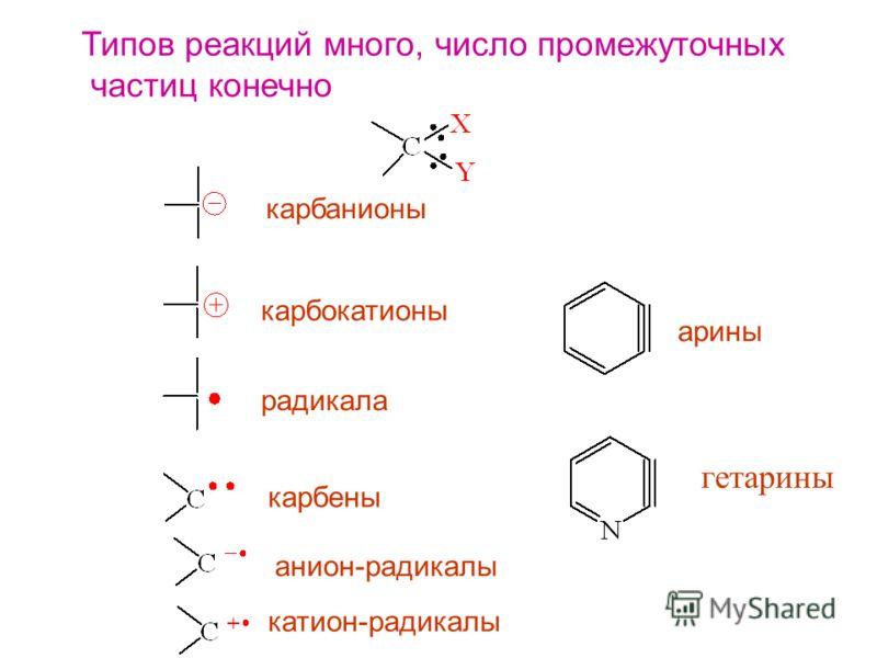 Типов реакций много, число промежуточных частиц конечно карбанионы карбокатионы радикала карбены анион-радикалы катион-радикалы арины гетарины