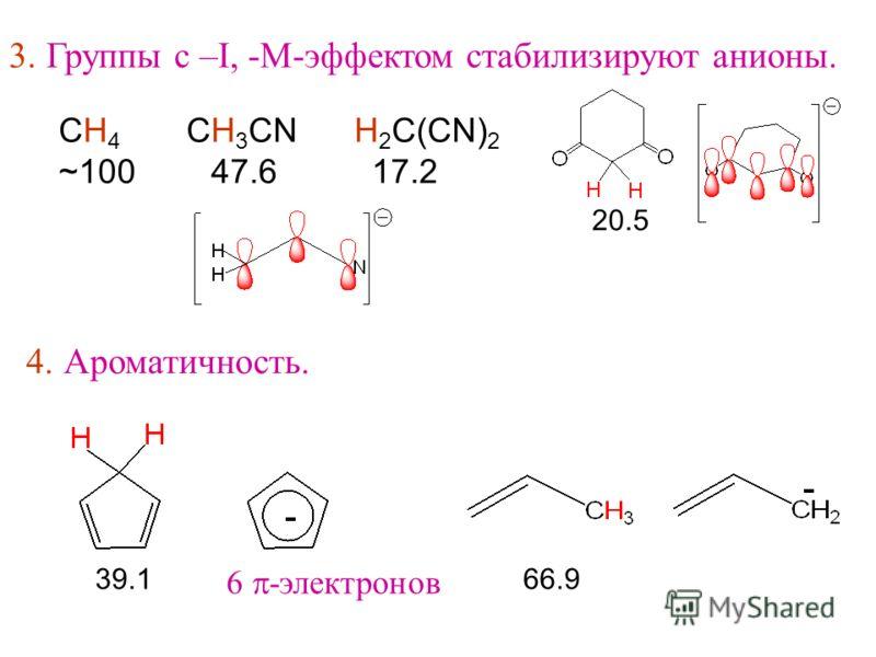 3. Группы с –I, -M-эффектом стабилизируют анионы. СН 4 СH 3 CN H 2 C(CN) 2 ~100 47.6 17.2 20.5 4. Ароматичность. 39.1 66.9 6 -электронов
