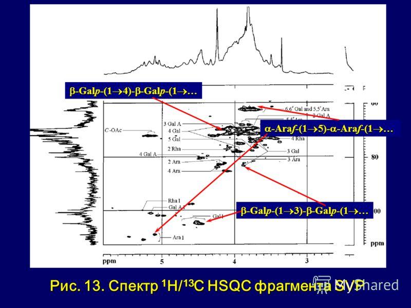 Рис. 13. Спектр 1 Н/ 13 С HSQC фрагмента SVР -Galp-(1 3)- -Galp-(1 … -Galp-(1 3)- -Galp-(1 … -Galp-(1 4)- -Galp-(1 … -Galp-(1 4)- -Galp-(1 … -Araf-(1 5)- -Araf-(1 … -Araf-(1 5)- -Araf-(1 …