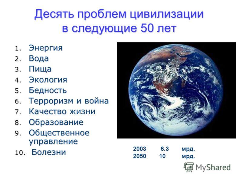 Десять проблем цивилизации в следующие 50 лет 1. Энергия 2. Вода 3. Пища 4. Экология 5. Бедность 6. Терроризм и война 7. Качество 7. Качество жизни 8. Образование 9. Общественное управление 10. Болезни 2003 6.3 мрд. 2050 10 мрд.