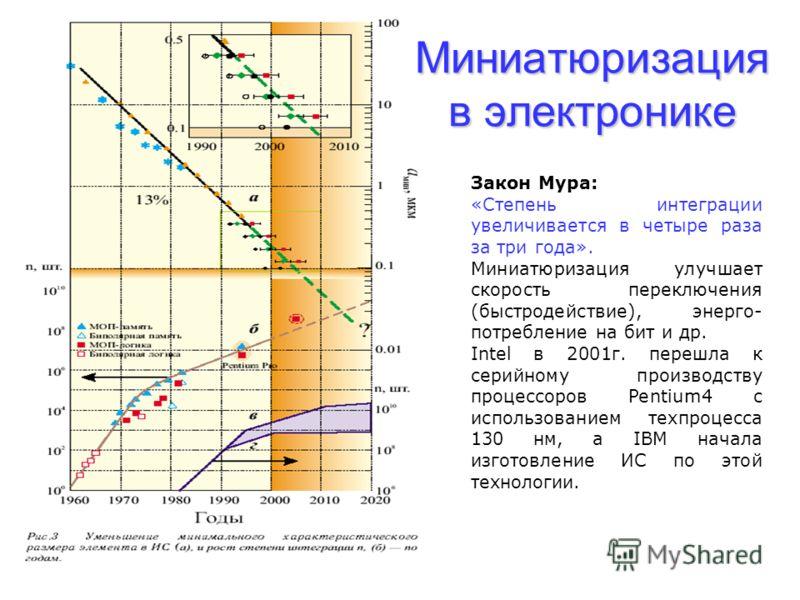 Закон Мура: «Степень интеграции увеличивается в четыре раза за три года». Миниатюризация улучшает скорость переключения (быстродействие), энерго- потребление на бит и др. Intel в 2001г. перешла к серийному производству процессоров Pentium4 с использо