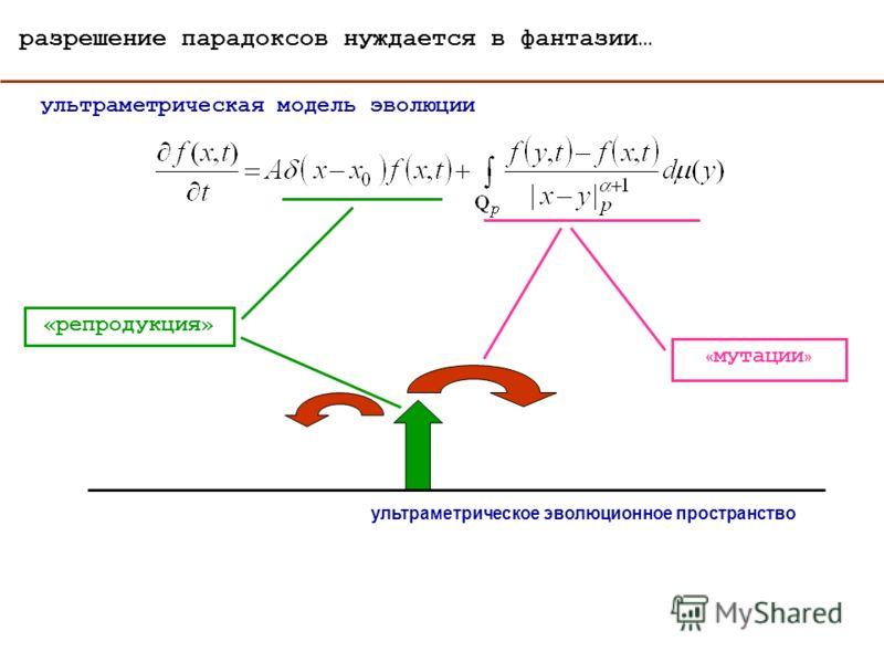 ультраметрическая модель эволюции ультраметрическое эволюционное пространство «репродукция» « мутации » разрешение парадоксов нуждается в фантазии…