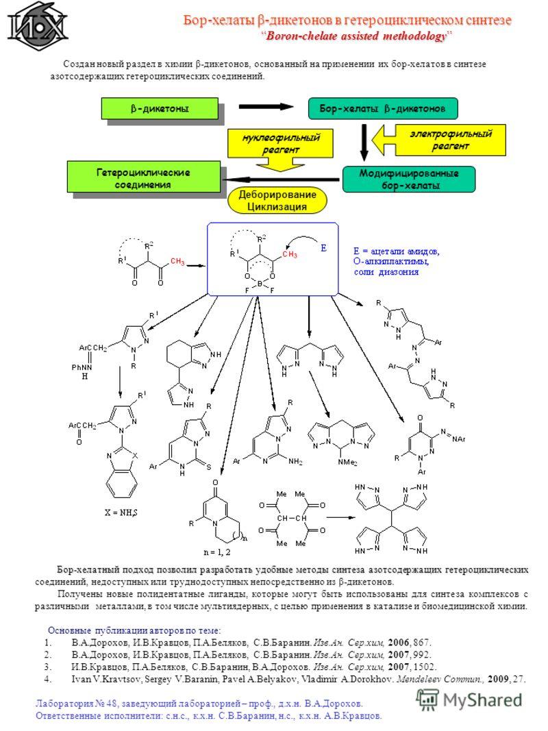 Бор-хелаты β-дикетонов в гетероциклическом синтезе Бор-хелаты β-дикетонов в гетероциклическом синтезе Boron-chelate assisted methodology Boron-chelate assisted methodology Создан новый раздел в химии β-дикетонов, основанный на применении их бор-хелат