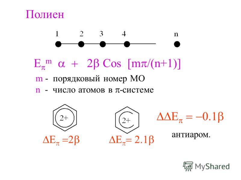 Полиен m Cos [m (n+1)] m - порядковый номер МО n - число атомов в -системе антиаром.