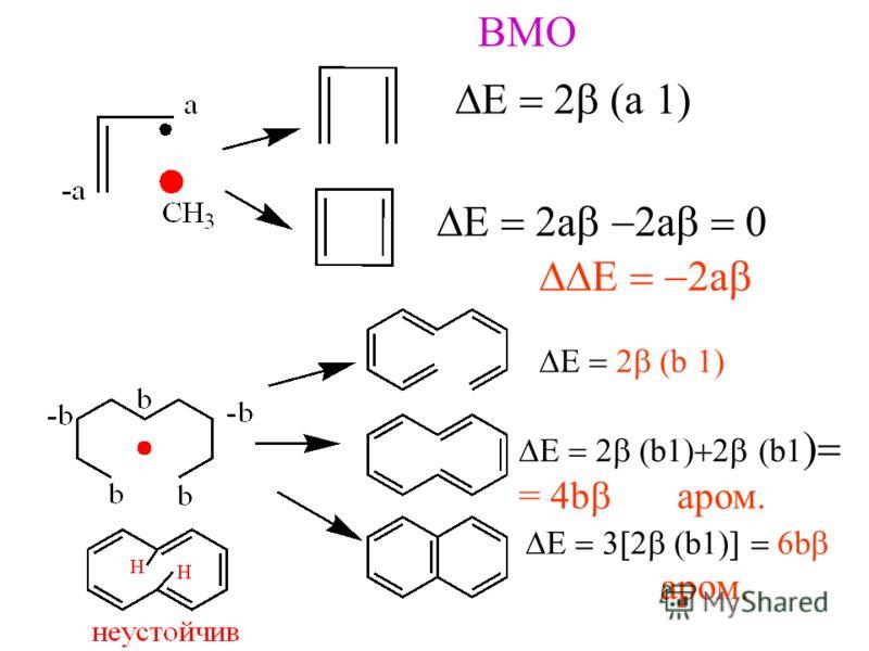 ВМО a 2a 2a 2a b b b = 4b аром. b 6b аром.