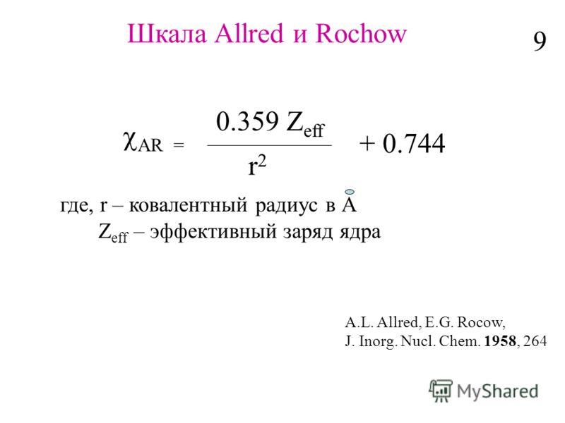 Шкала Allred и Rochow AR = 0.359 Z eff r2r2 + 0.744 где, r – ковалентный радиус в А Z eff – эффективный заряд ядра A.L. Allred, E.G. Rocow, J. Inorg. Nucl. Chem. 1958, 264 9
