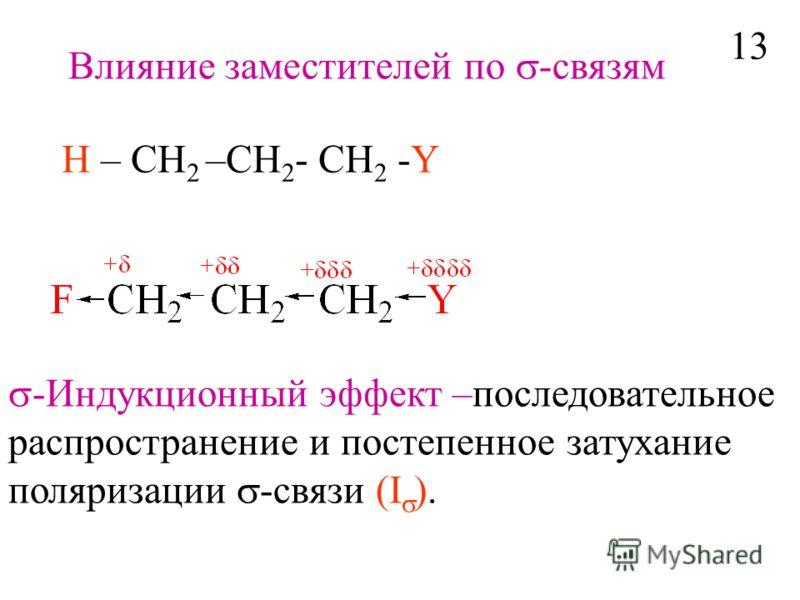 Влияние заместителей по -связям H – CH 2 –CH 2 - CH 2 -Y -Индукционный эффект –последовательное распространение и постепенное затухание поляризации -связи (I 13