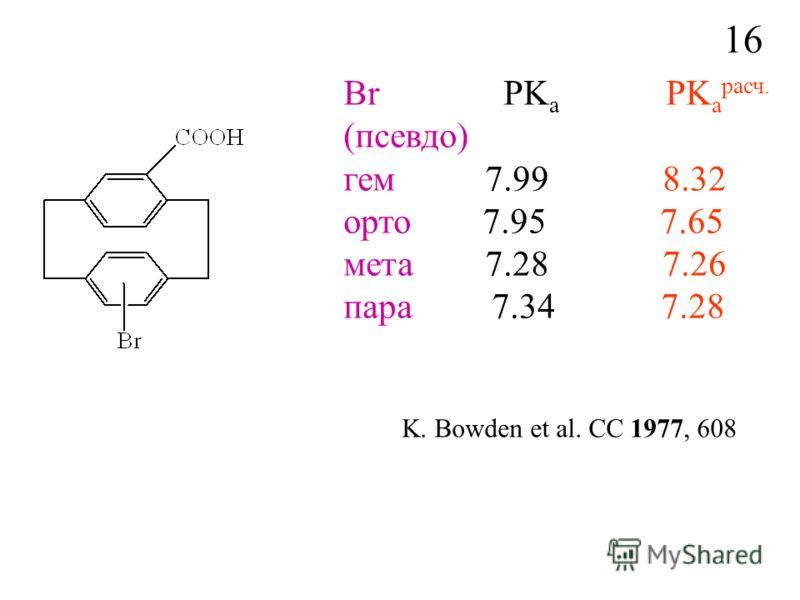 Br PK a PK a расч. (псевдо) гем 7.99 8.32 орто 7.95 7.65 мета 7.28 7.26 пара 7.34 7.28 K. Bowden et al. CC 1977, 608 16