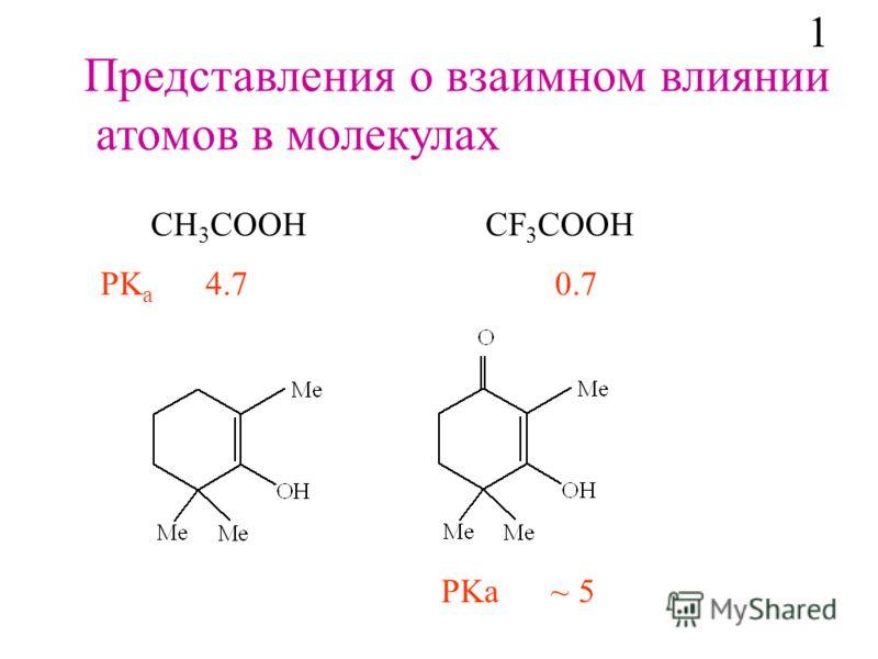 Представления о взаимном влиянии атомов в молекулах СH 3 COOH СF 3 COOH PK a 4.7 0.7 PKa ~ 5 1