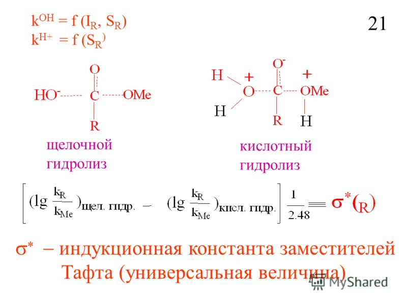 k OH = f (I R, S R ) k H+ = f (S R ) щелочной гидролиз кислотный гидролиз индукционная константа заместителей Тафта (универсальная величина) 21