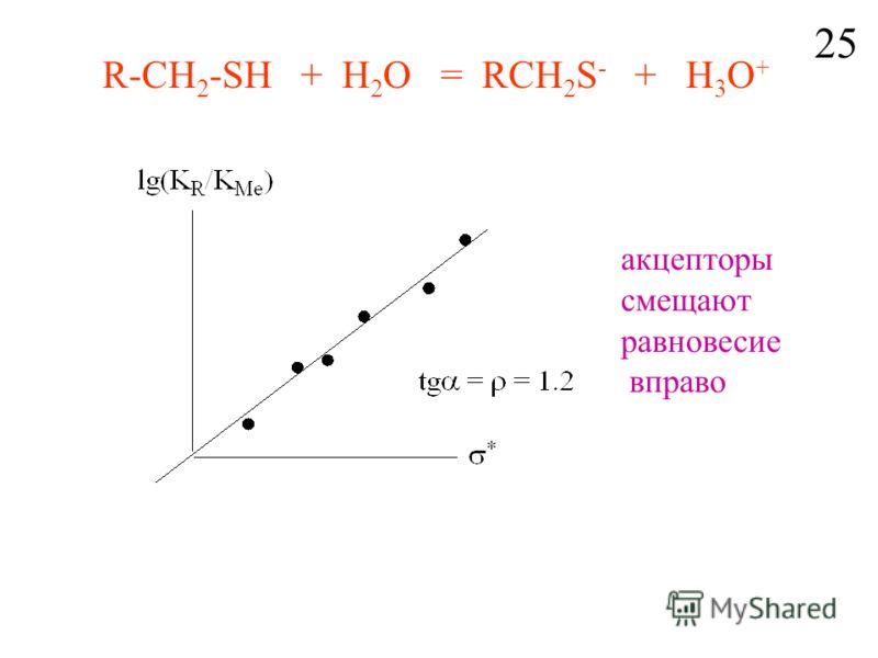 R-CH 2 -SH + H 2 O = RCH 2 S - + H 3 O + aкцепторы смещают равновесие вправо 25