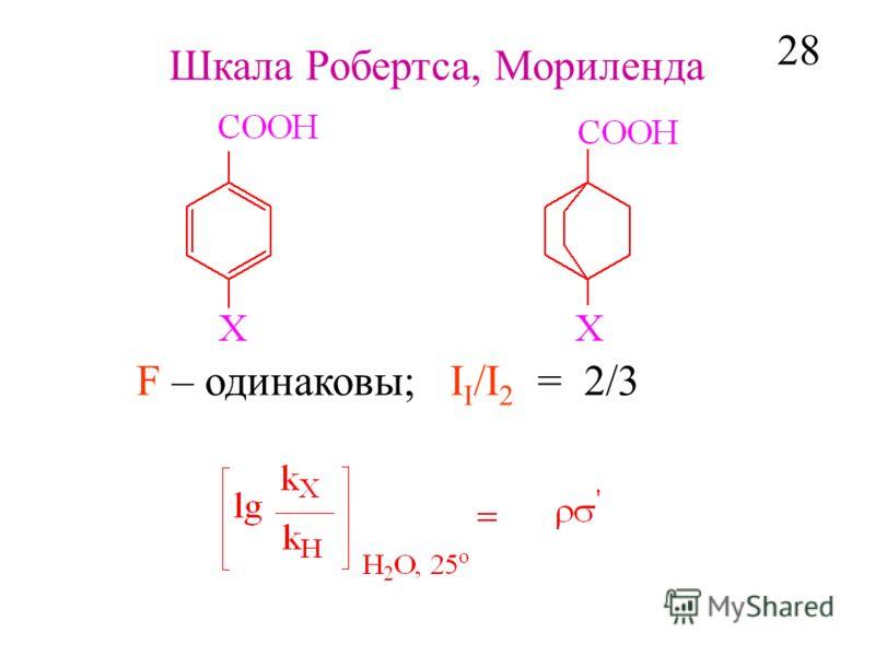 Шкала Робертса, Мориленда F – одинаковы; I I /I 2 = 2/3 28