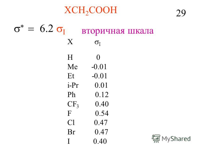 XCH 2 COOH I вторичная шкала X I H 0 Me -0.01 Et -0.01 i-Pr 0.01 Ph 0.12 CF 3 0.40 F 0.54 Cl 0.47 Br 0.47 I 0.40 29