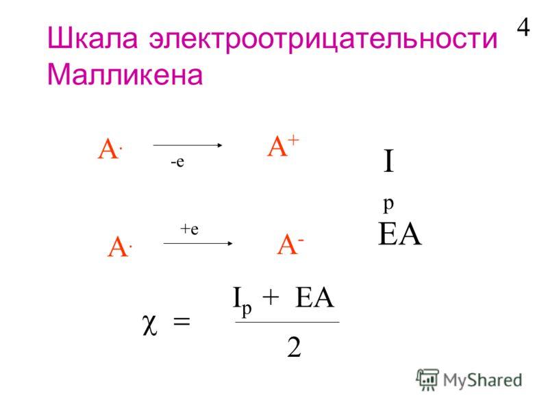A.A. A+A+ -e IpIp A.A. A-A- +e EA I p + EA 2 Шкала электроотрицательности Малликена 4