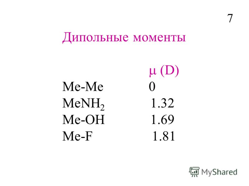 Дипольные моменты D) Me-Me 0 MeNH 2 1.32 Me-OH 1.69 Me-F 1.81 7